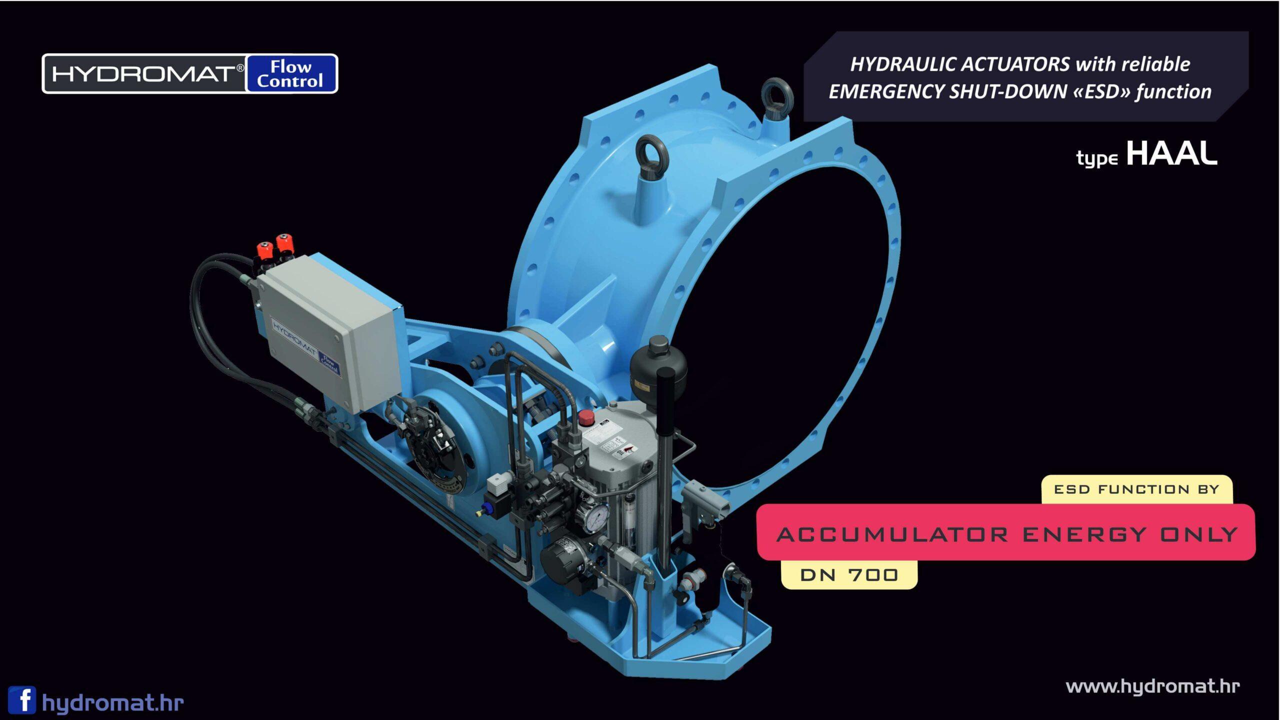 Fluid Actuators