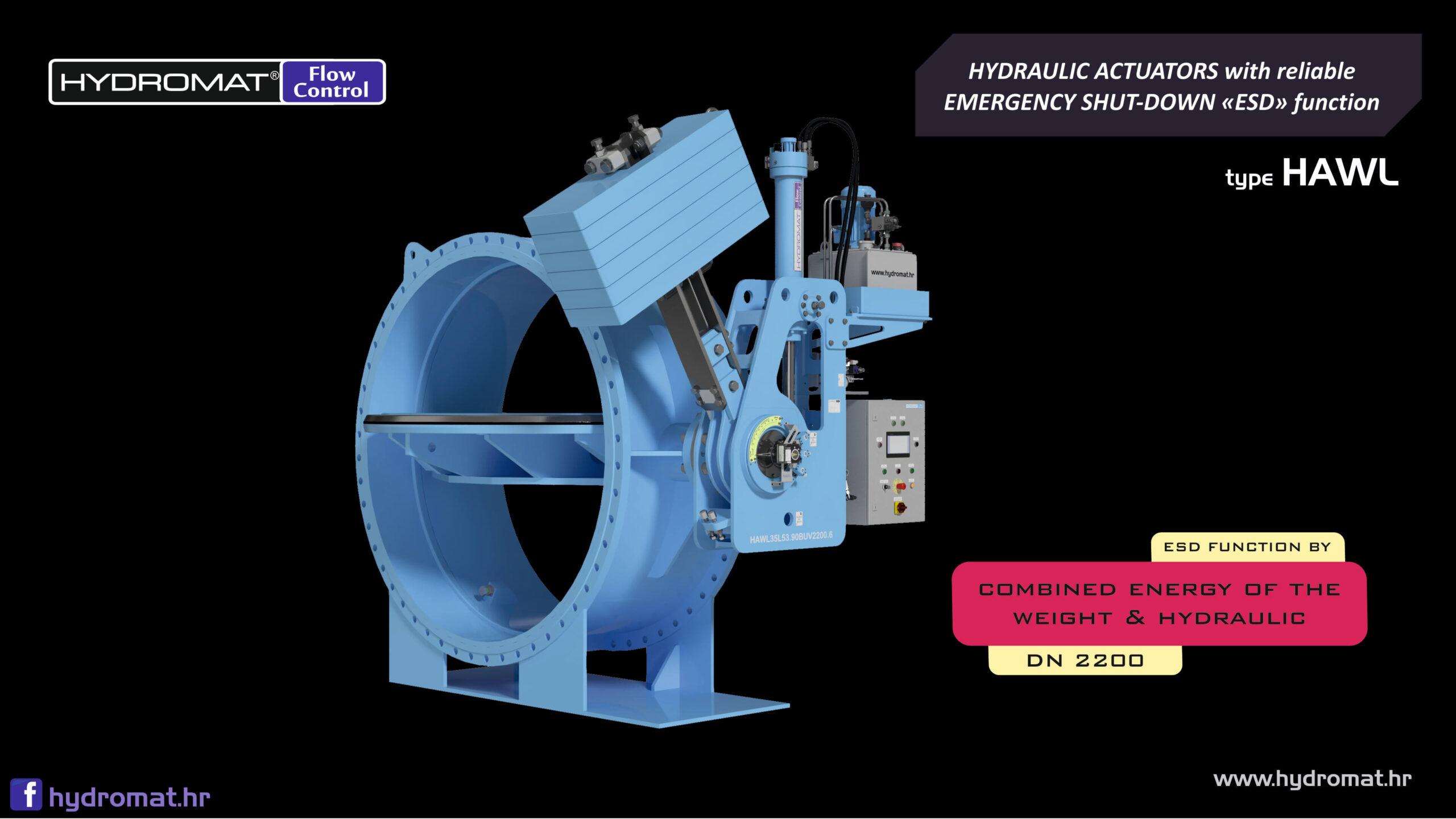 hydromat fluid actuators